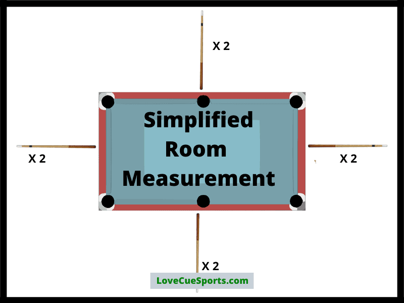pool table room measurement