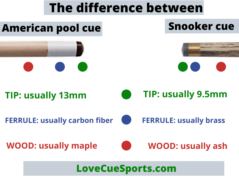 the difference between american pool cue and snooker cue
