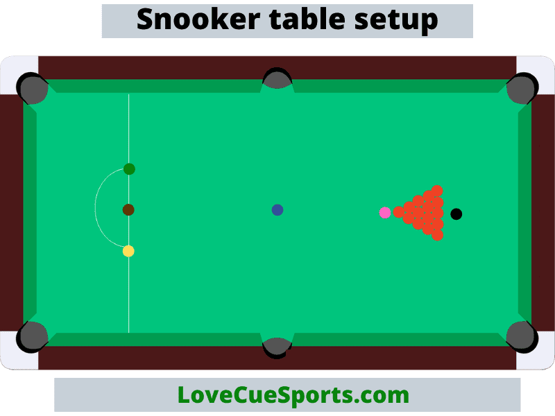 snooker table setup