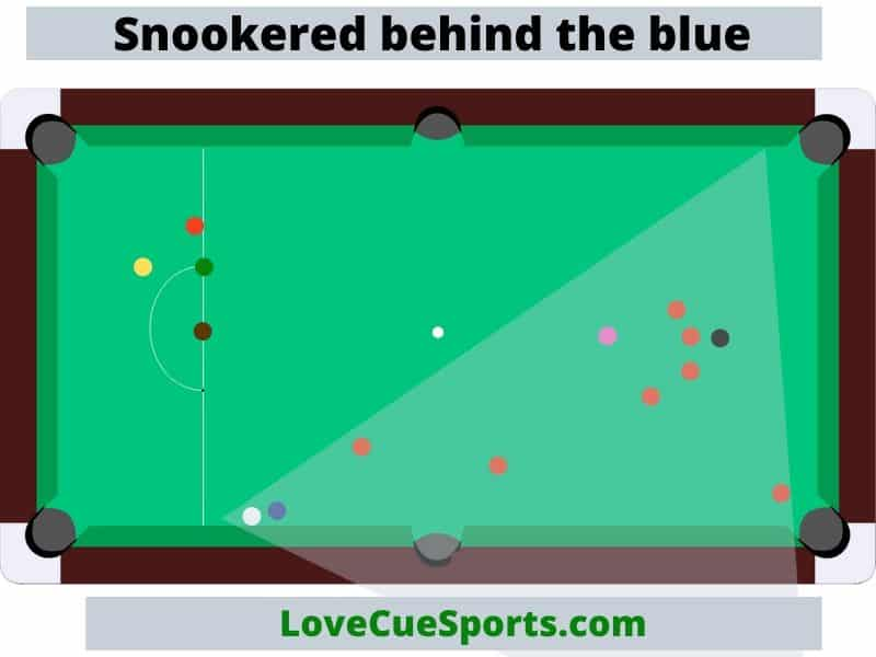 snookered behind the blue