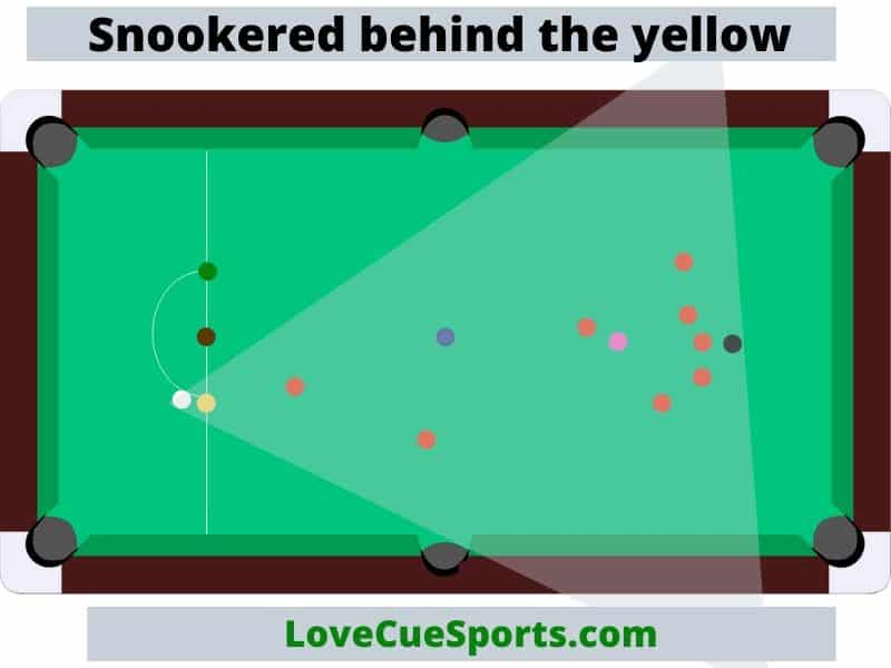 what is a snooker in snooker