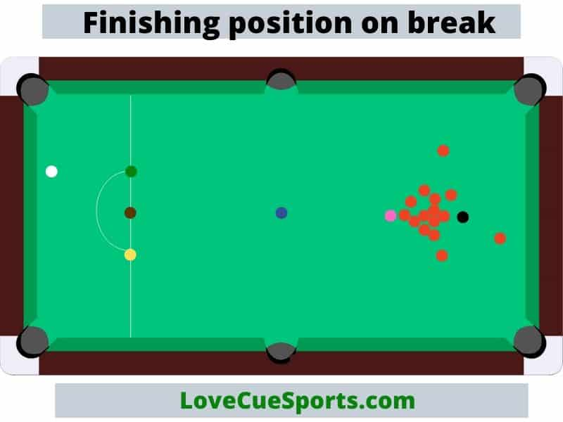finishing position on a snooker break